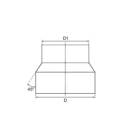 Redykcja symetryczna 160/200