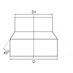 Redukcja symetryczna 250/315