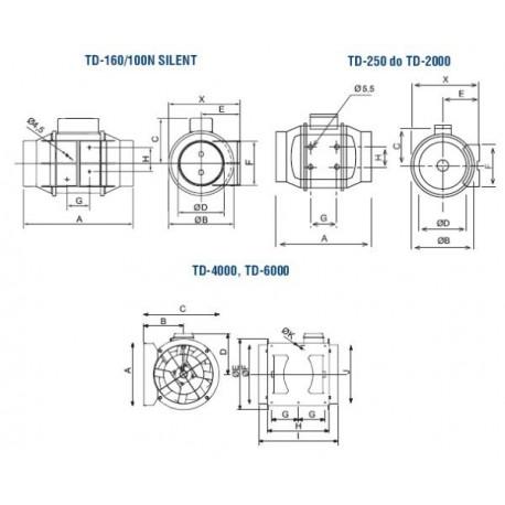 TD-500/160 T 3V • BEZPIECZEŃSTWO ZAKUPÓW • INDYWIDUALNE RABATY W SKLEPIE • 690 912 712