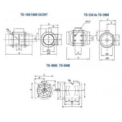 TD-1000/250 3V • BEZPIECZEŃSTWO ZAKUPÓW • INDYWIDUALNE RABATY W SKLEPIE • 690 912 712