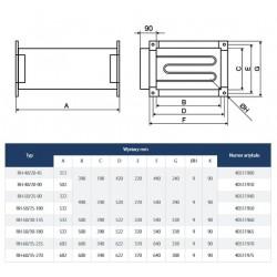 RH-50/30-180 • Venture Industries • nagrzewnica elektryczna • profesjonalna wysyłka • 690 912 712